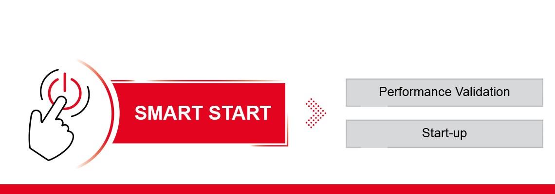 Entdecken Sie Smart Start von Desoutter. Von der Installation und Konfiguration Ihrer neuen Industriewerkzeuge bis hin zur Performance Validierung Ihrer Produktion.