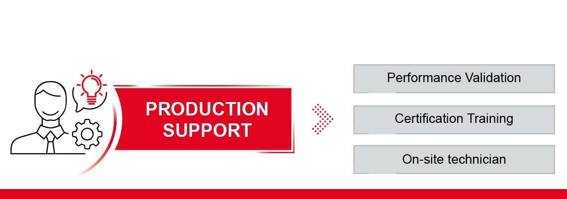 Entdecken Sie unseren Produktionssupport: Servicetechniker vor Ort, zertifizierte Trainings und unsere Performance Validierung helfen Ihnen besser zu werden.